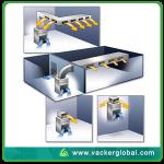 dehumidification Principle Vacker Global