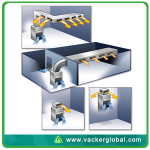 dehumidification Principle Vacker Global