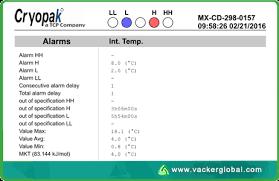 Temperature data logger report sample summary