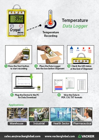 temperature-data-logger-working-steps-vackerglobal