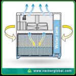 Evaporation humidifier Vacker Global