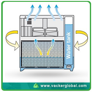 Evaporation humidifier Vacker Global
