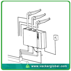 Operation principle of Steam Humidifier Vacker global