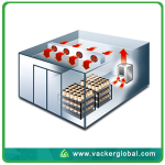 Duct Dehumidifier Vacker Global