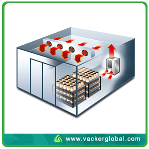 Duct Dehumidifier Dehumidifier Vacker Global