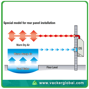 Swimming Pool Dehumidifier Vackere Global