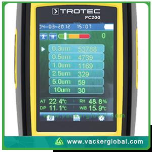 Particle Counter Screen Display VackerGlobal