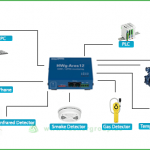 fault-monitoring-system-vackerglobal