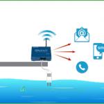 flood-monitoring-system-vackerglobal