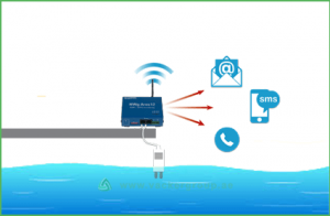 flood-monitoring-system-vackerglobal