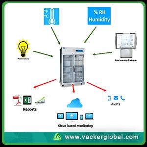 refrigerator-monitoring-model-vac-085-r