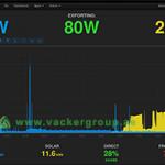 energy-monitoring-system vacker