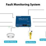 Fault monitoring
