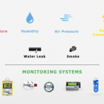 temperature-monitoring-system