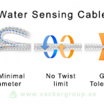 water-sensing-cable-used-for-flood-water-monitoring