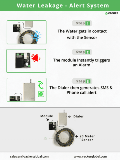 water-leakage-alert-system-vackerglobal