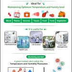 temperature-and-humidity-monitoring-infograph