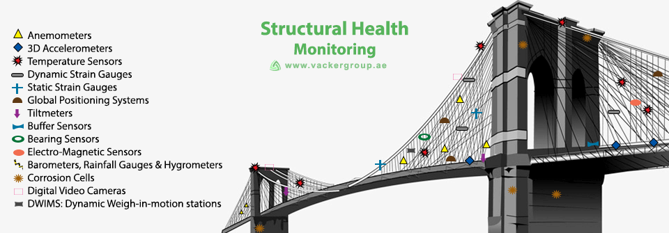 structural-health-monitoring