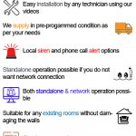 Negative pressure monitor supplier