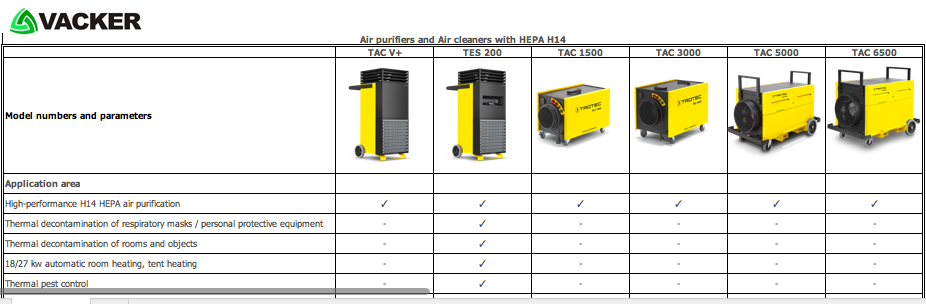 Comparison-of-Air-purifiers-HEPA-Machines-Air-cleaners